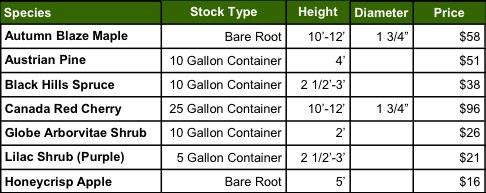 Carver Tree Sale Species